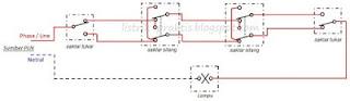 wiring diagram 1 lampu dikendalikan 4 saklar