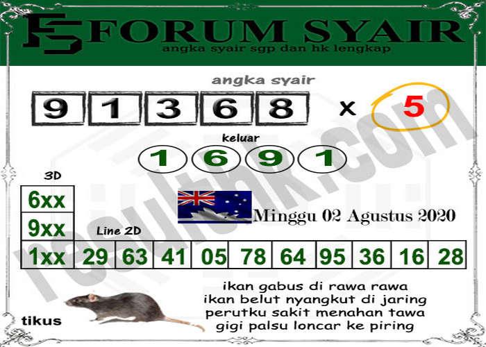 Kode syair Sydney Minggu 2 Agustus 2020 181