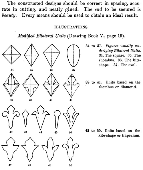 Modern Bilateral Units (Drawing Book V. page 19).