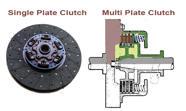 Difference between Single Plate Clutch and Multi Plate Clutch