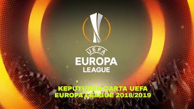 Keputusan Carta UEFA Europa League UEL 2018/2019