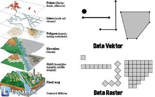 Data GIS itu seperti Apa? Ini Jenisnya!
