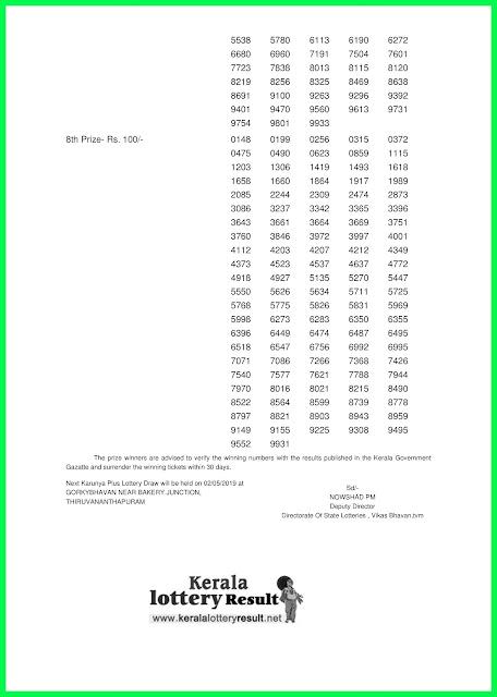 Kerala Lottery Result 25-04-2019 Karunya Plus Lottery Result KN-262 www.keralalotteryresult.net