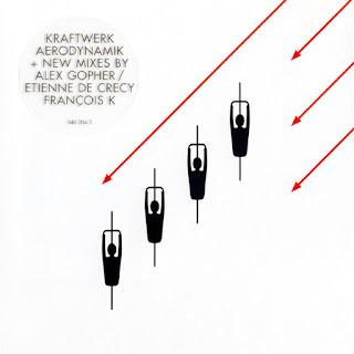 Kraftwerk, Aerodynamik