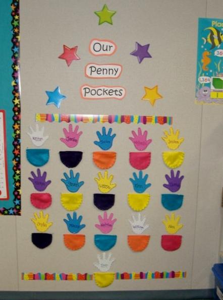 Classroom Management Ideas For First Grade ~ Susan jones teaching our penny pockets classroom management