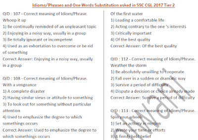 SSC CGL 2017 Tier-2 Vocabulary Compilation PDF