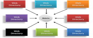directorysub.png
