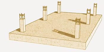 ¿Qué es la cimentación?- Tipos de cimentaciones