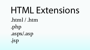 HTML file Extensions list