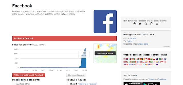صورة من موقع downdetector توضع ارتفاع في عدد المشاكل بخدمة فيسبوك في الـ 24 ساعة الاخيرة