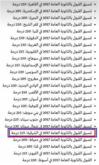 تنسيق الحد الأدنى للقبول بالصف الأول الثانوي والدبلومات الفنية لعام 2018/2017 بالقاهرة والاسكندرية وجميع المحافظات