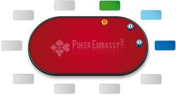 Hướng dẫn cách chơi bài Poker – Luật chơi Poker cơ bản | chi tiết và hay nhất