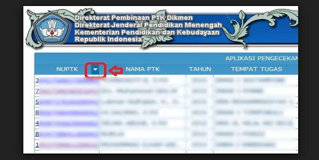 SK Tunjangan Profesi TW 4