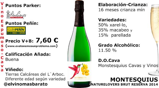 Comprar cava moderno Montesquius #Naturelovers Brut Reserva 2014