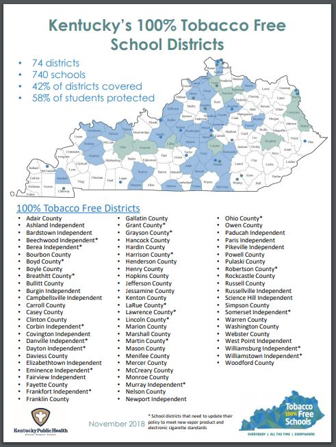 Kentucky Health News: Tobacco-free schools bill is in