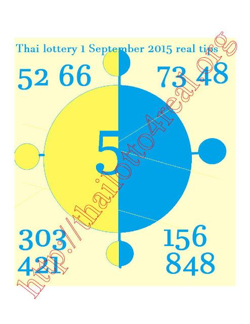 Real tip Thai lottery 1 September 2015