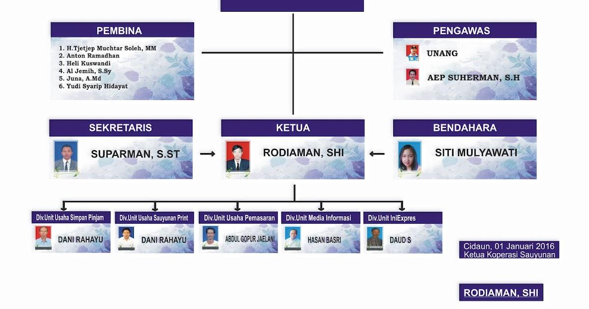 Koperasi Nelayan Sauyunan Jayanti (KSJ) di Nilai Perlu di ...