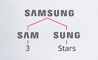ý nghĩa logo samsung
