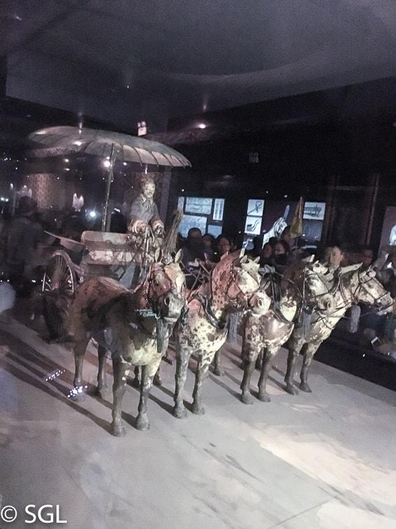 Guerreros de Terracota. Carroza alta. Visitando Xian