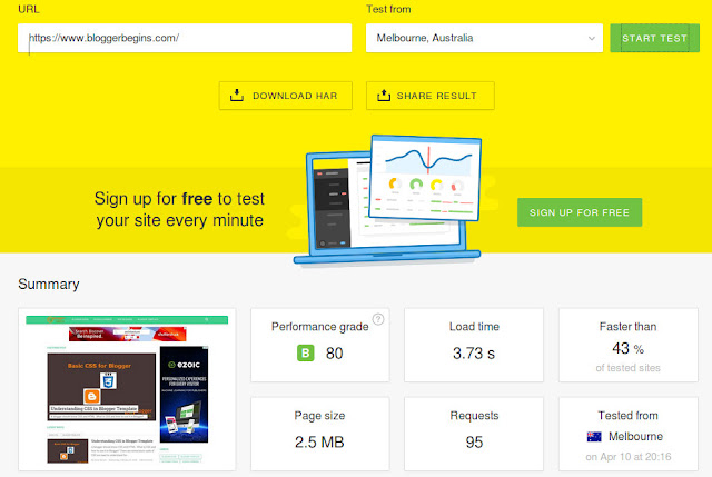 The result of blog speed test using Pigdoms Tools