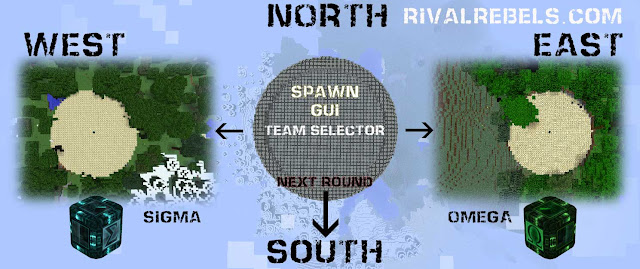 RR mod Battle System