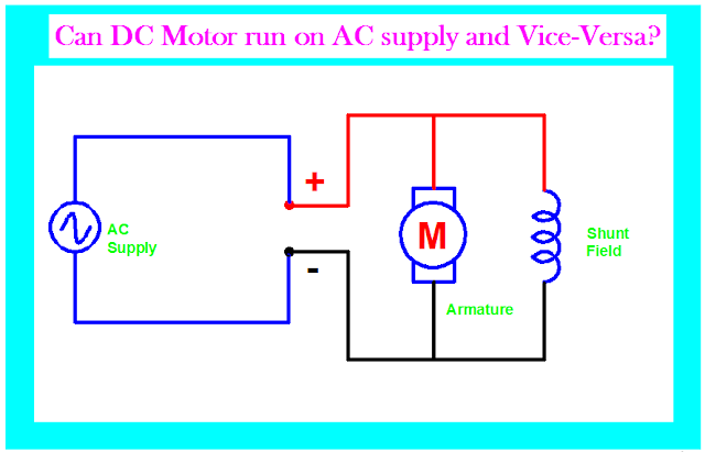 Can DC Motor run on AC supply and Vice-Versa? Full Explanation.