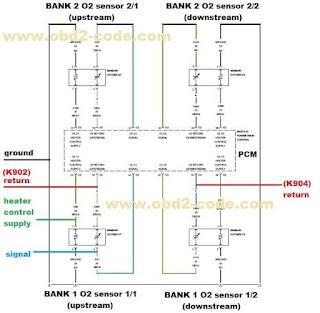 P2271, P2273 code