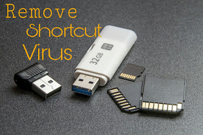 remove shortcut virus from pendrive