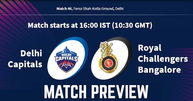 VIVO IPL 2019 Match 46 DC vs RCB Match Preview, Head to Head and Trivia