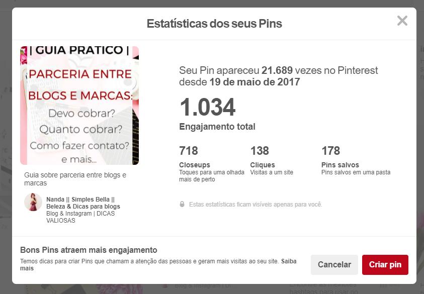 Como usar o Pinterest para aumentar o tráfego do seu blog