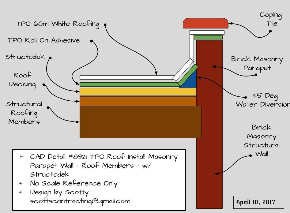 Dutch Van Door Astro 1995 Diagram Chevrolet Wiring Lock