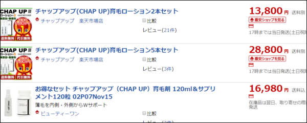 チャップアップ最安値は楽天、Amazon?知らないと損する2つのこと!