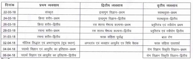 Vikram University Ujjain Time Table 2018 BAMS/MBBS (March-April) Exam Pdf