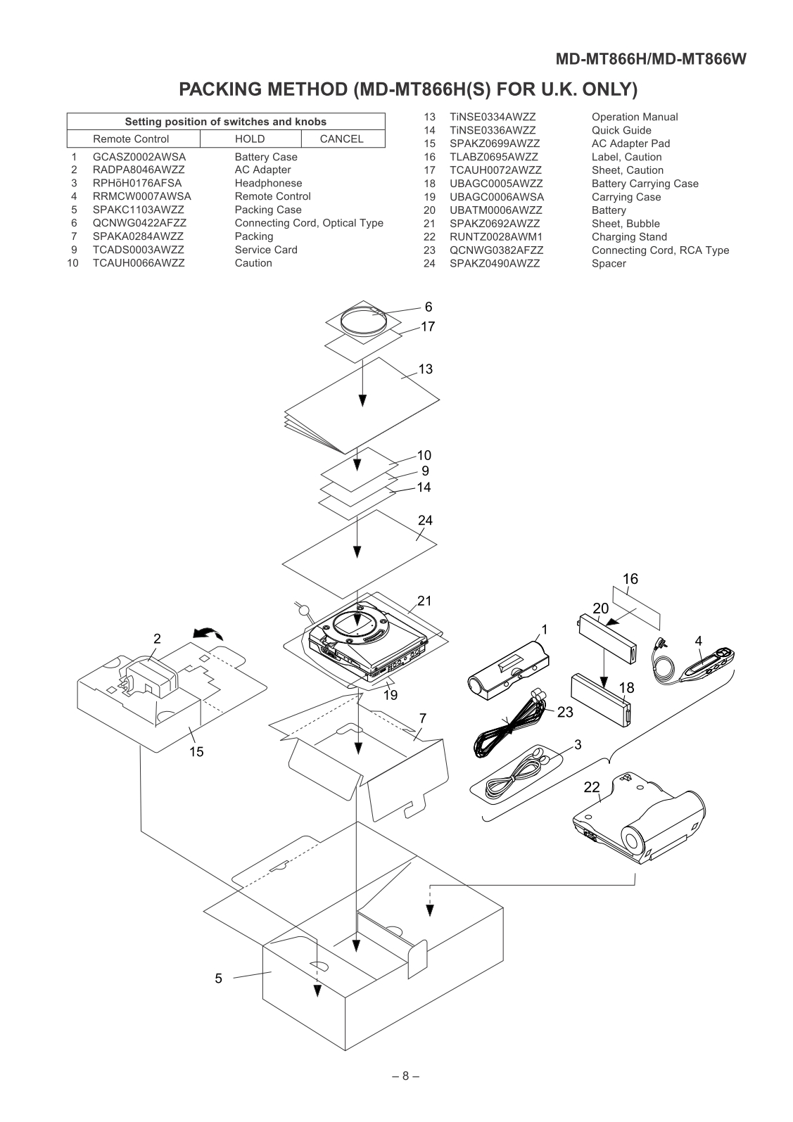 The Personal Hi-Fi Blog: Sharp MD-MT66 / MD-MT866