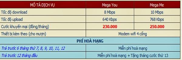 Đăng Ký Lắp Đặt Internet FPT Phường 13 Quận Tân Bình 1