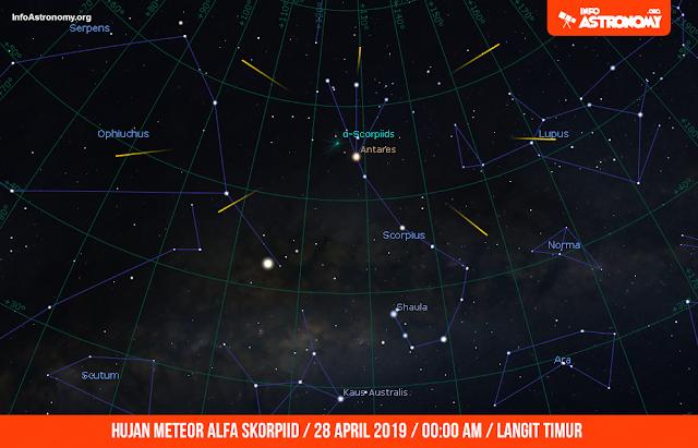 Lihat 3 Hujan Meteor dan Planet-planet Sepanjang April 2019 Yuk!