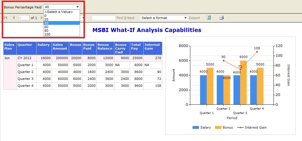 Msbi online training in bangalore dating 10
