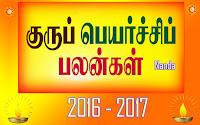 குரு பெயர்ச்சி ராசி பலன்கள் 2017 - 2018