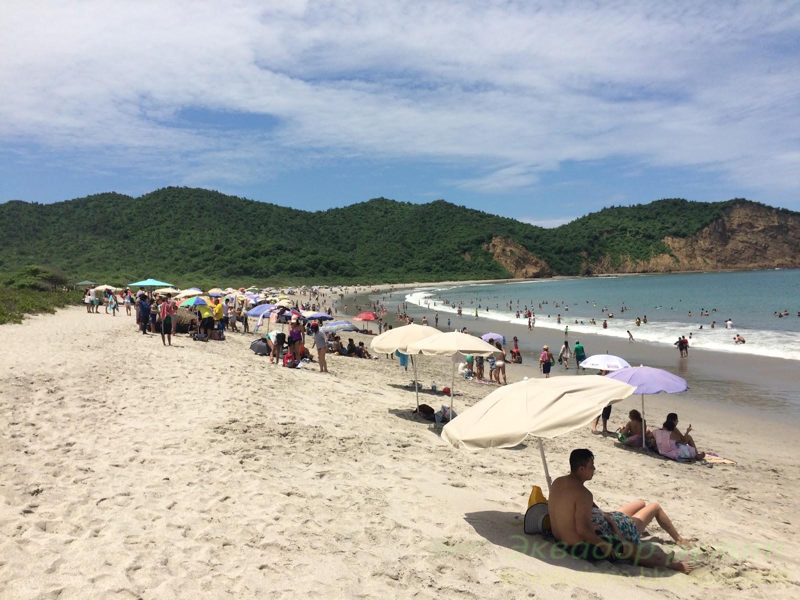 его эквадор фото пляжей скорость