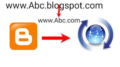 Blogger ki image