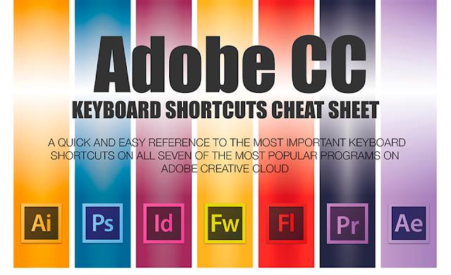 Semua keyboard shotcut untuk adobe CC