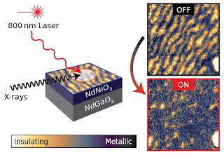 Control de nano-commutadors de níquel amb llum