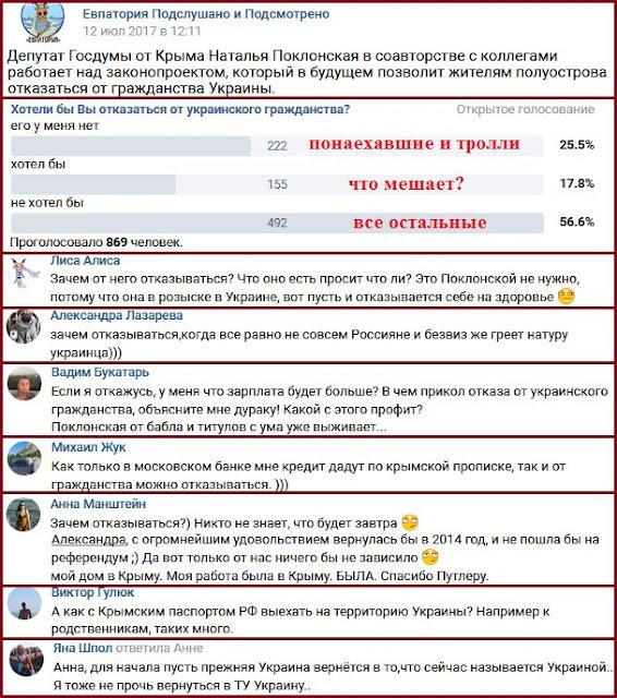 Крымчане обсуждают законопроект Поклонской об отказе от гражданства Украины