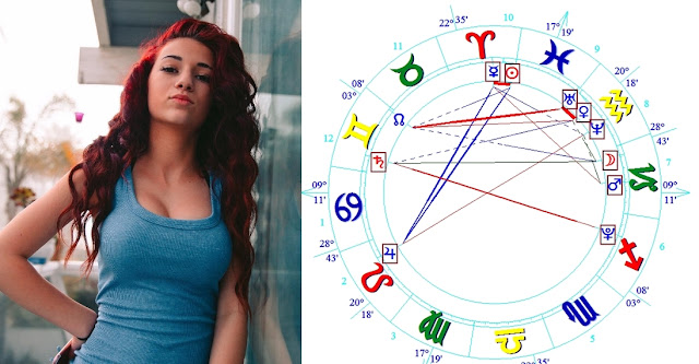 Danielle Bregoli horoscope Birth chart and personality traits