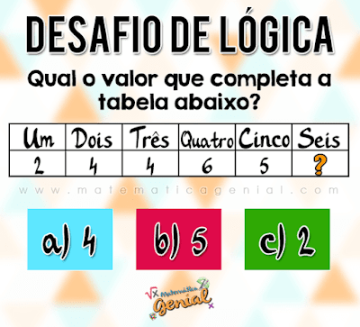 Desafio de Lógica: Qual o valor que completa a tabela abaixo?