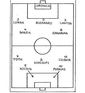 a4fb94ddbc HUNGRIA DE 1954