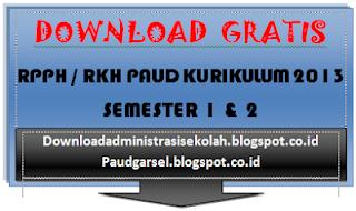 RPPH | RKH PAUD Semester 1 Minggu Ke 8 Tema Keluarga/ Rumahku