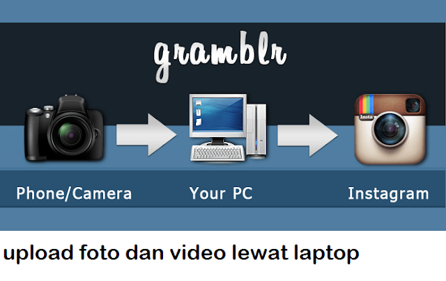 Cara Upload Foto dan Video ke Instagram lewat Laptop atau Komputer