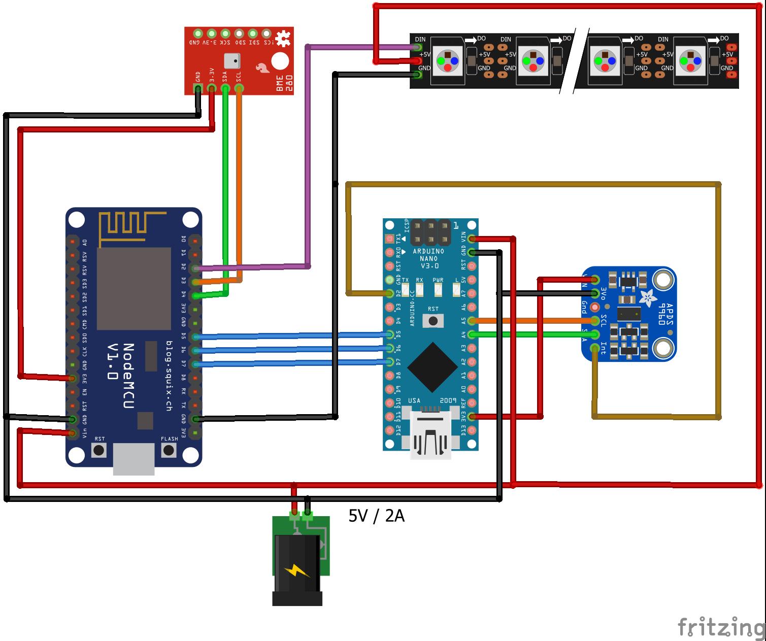 Arduino, ESP8266, Raspberry Pi, & Co