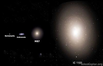 en büyük galaksi ıc 1101